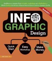 INFOGRAPHIC Design ฉบับ Quick Start Easy Workshop Make Money